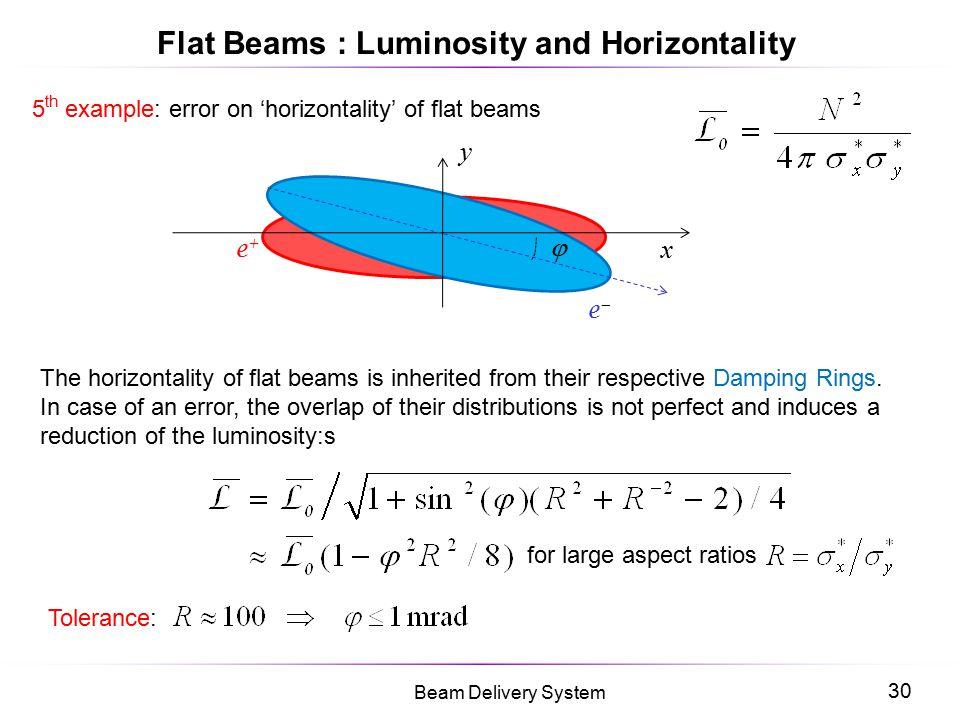 30 Beam Delivery System Flat Beams : Luminosity and Horizontality e+e+ 5 th example: error on 'horizontality' of flat beams ee The horizontality of