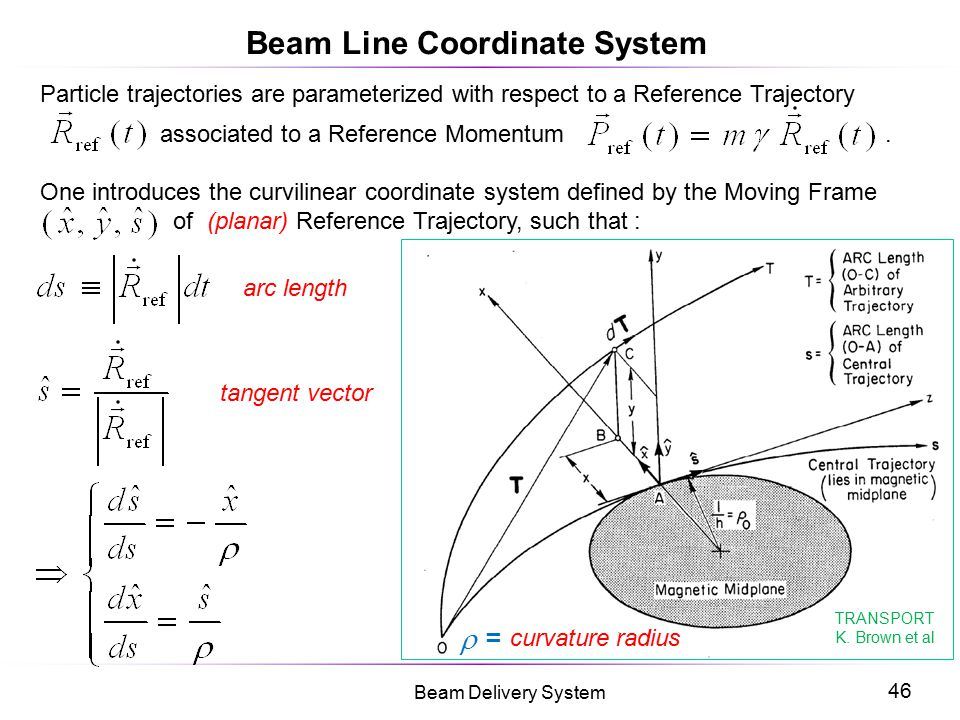 46 Beam Delivery System Beam Line Coordinate System Particle trajectories are parameterized with respect to a Reference Trajectory associated to a Ref