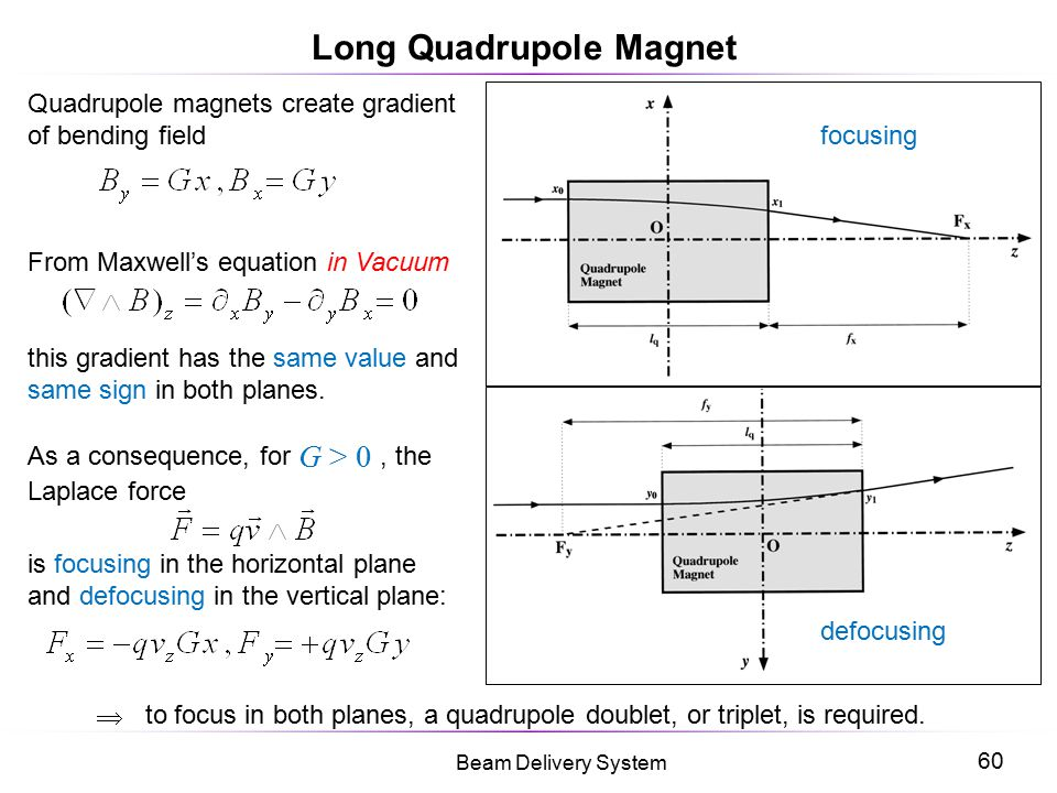 60 Beam Delivery System Long Quadrupole Magnet Quadrupole magnets create gradient of bending field From Maxwell's equation in Vacuum this gradient has