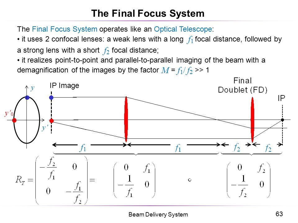 63 Beam Delivery System The Final Focus System The Final Focus System operates like an Optical Telescope: it uses 2 confocal lenses: a weak lens with