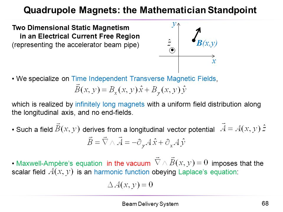 68 Beam Delivery System Quadrupole Magnets: the Mathematician Standpoint Two Dimensional Static Magnetism in an Electrical Current Free Region (repres