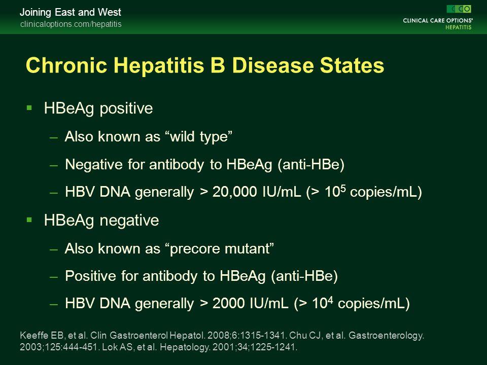 clinicaloptions.com/hepatitis Joining East and West Keeffe EB, et al. Clin Gastroenterol Hepatol. 2008;6:1315-1341. Chu CJ, et al. Gastroenterology. 2