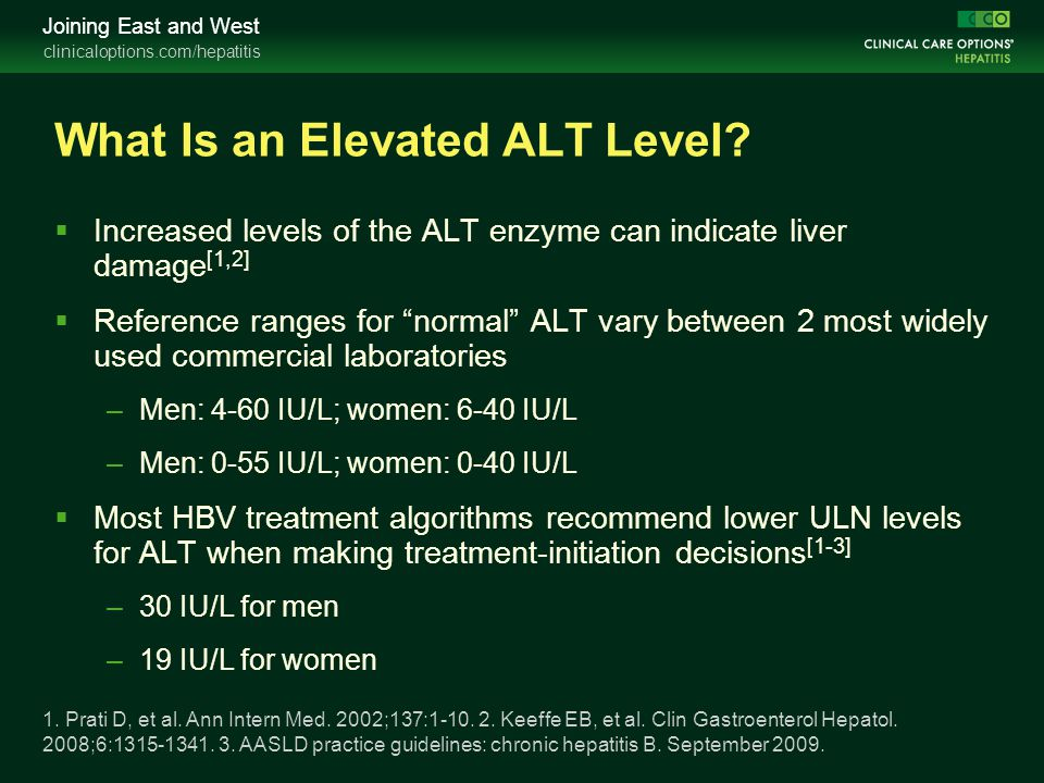 clinicaloptions.com/hepatitis Joining East and West What Is an Elevated ALT Level?  Increased levels of the ALT enzyme can indicate liver damage [1,2