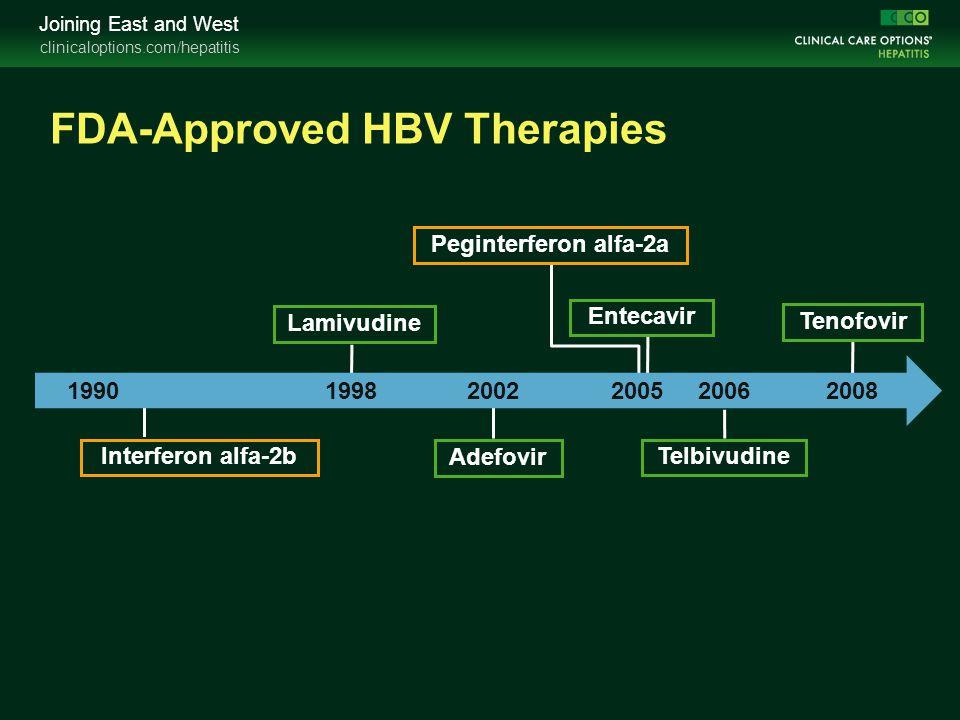 clinicaloptions.com/hepatitis Joining East and West Interferon alfa-2b Lamivudine Adefovir Peginterferon alfa-2a Telbivudine Tenofovir 199019982002200