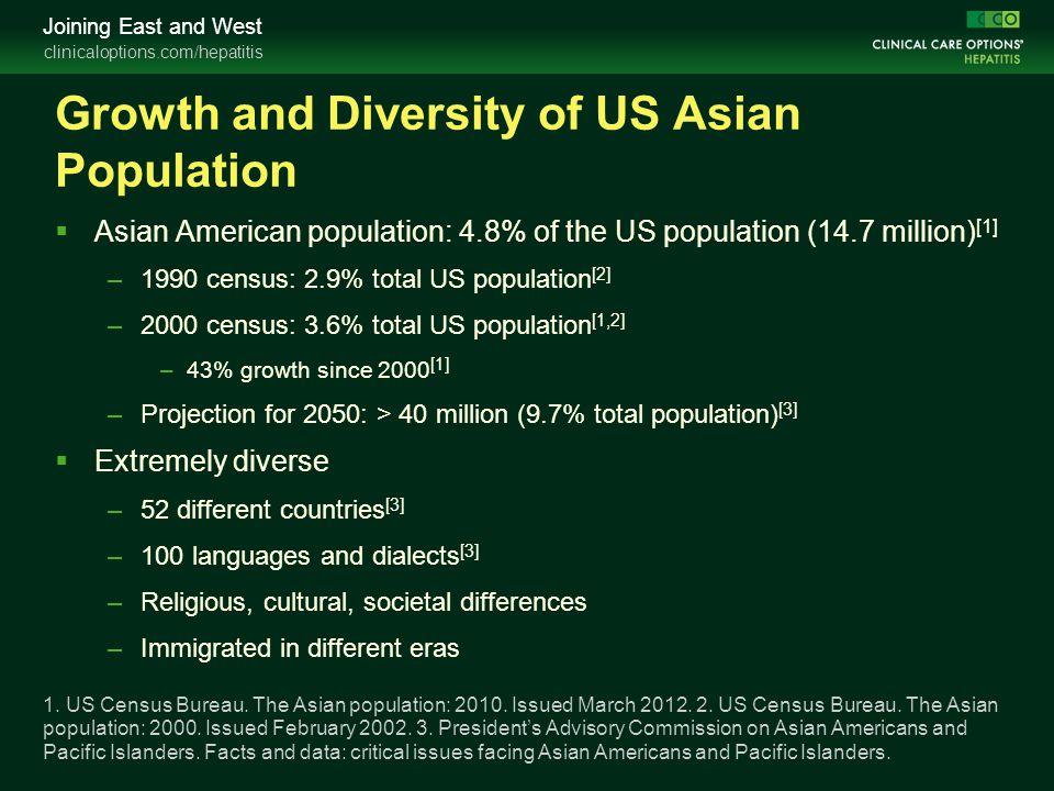 David D.Liu, PhD, LAc, OMD Tram T.