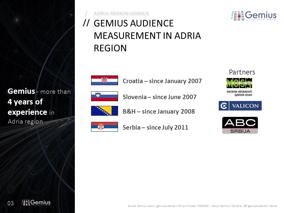 03 // /ADRIA REGION:GEMIUS GEMIUS AUDIENCE MEASUREMENT IN ADRIA REGION Source: Gemius/Valicon, gemiusAudience in BiH and Croatia, MOSS-SOZ - Valicon/Gemius in Slovenia, ABC gemiusAudience in Serbia.
