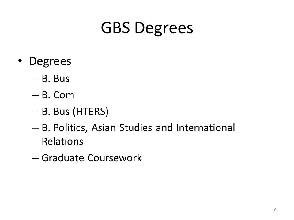 GBS Degrees Degrees – B. Bus – B. Com – B. Bus (HTERS) – B. Politics, Asian Studies and International Relations – Graduate Coursework 10