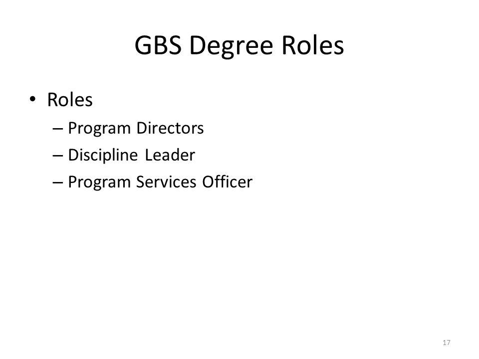GBS Degree Roles Roles – Program Directors – Discipline Leader – Program Services Officer 17
