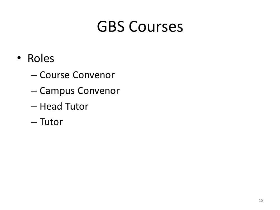 GBS Courses Roles – Course Convenor – Campus Convenor – Head Tutor – Tutor 18