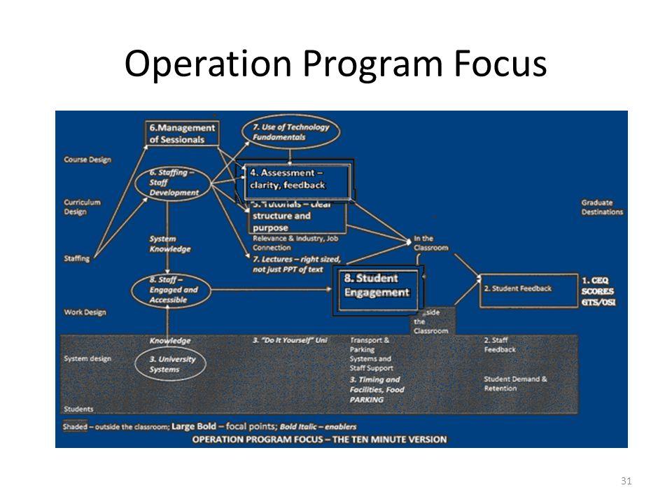 Operation Program Focus 31