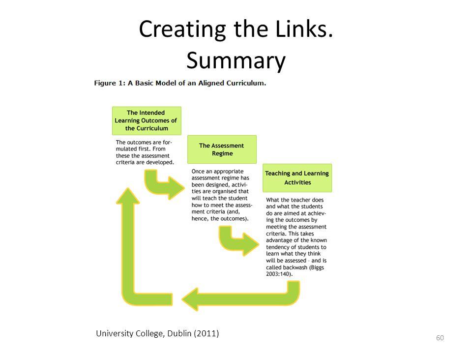 Creating the Links. Summary University College, Dublin (2011) 60