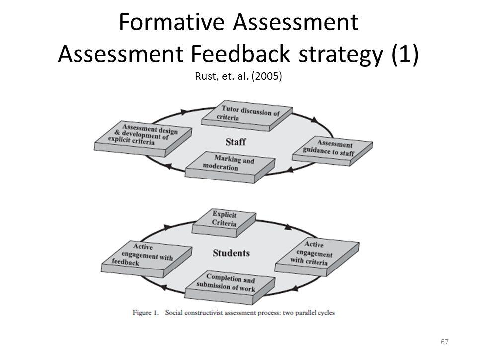 Formative Assessment Assessment Feedback strategy (1) Rust, et. al. (2005) 67