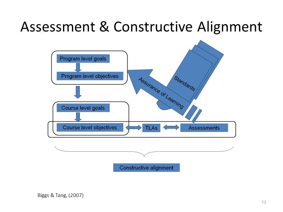 Assessment & Constructive Alignment 73 Biggs & Tang, (2007)