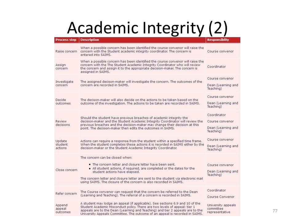 Academic Integrity (2) 77