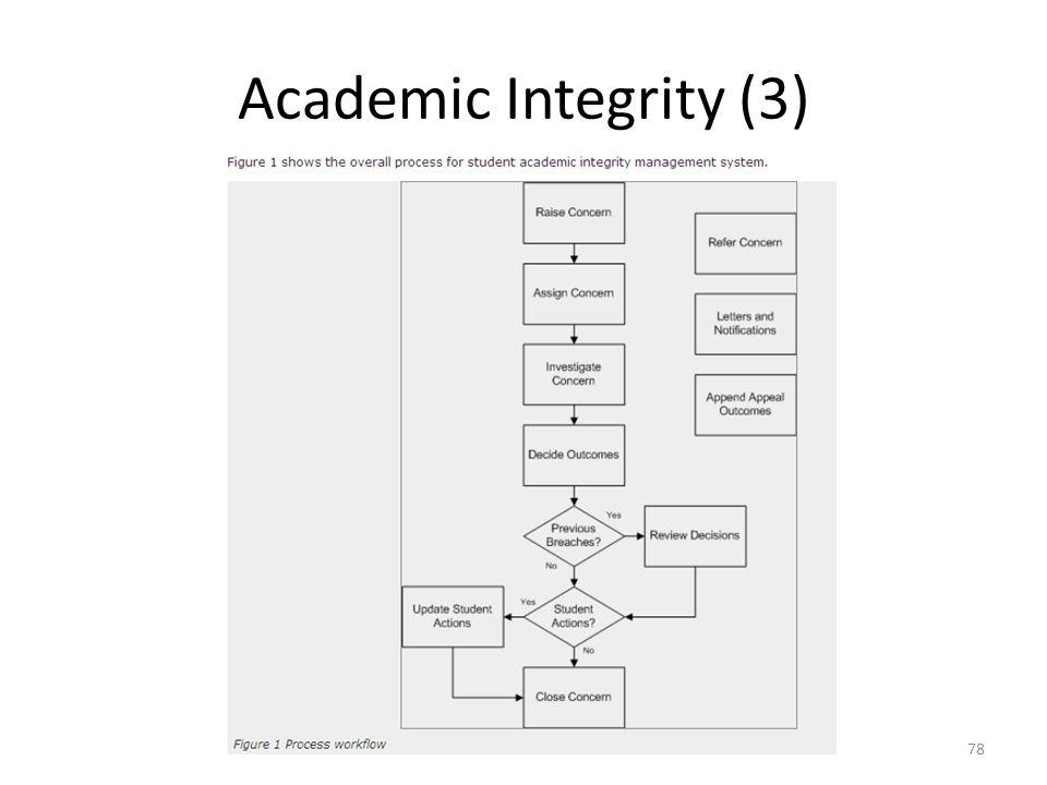 Academic Integrity (3) 78