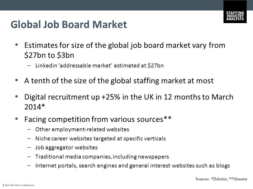 © 2014 Crain Communications Inc. Global Job Board Market Estimates for size of the global job board market vary from $27bn to $3bn –Linkedin 'addressa