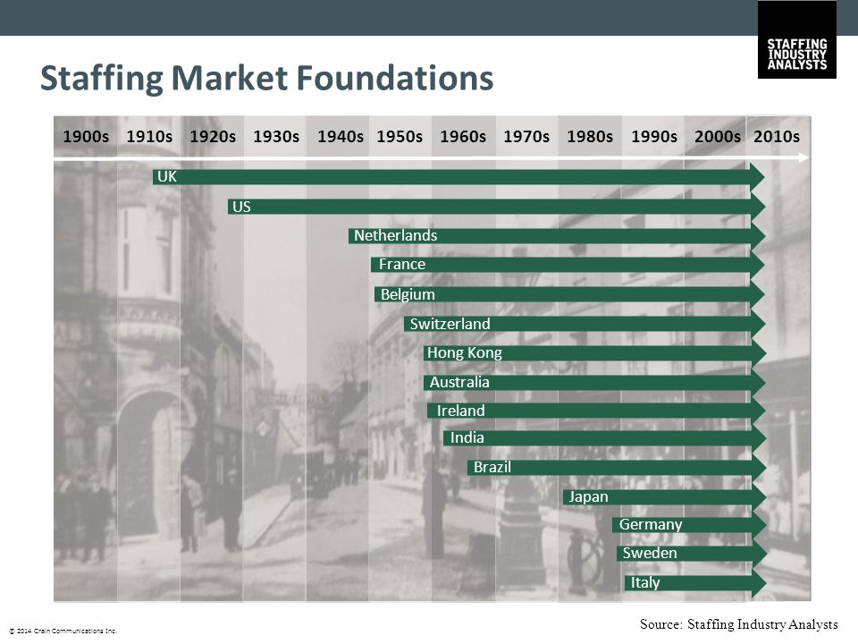 © 2014 Crain Communications Inc. Staffing Market Foundations 1900s 1910s 1920s 1930s 1940s 1950s 1960s 1970s 1980s 1990s 2000s 2010s Belgium Hong Kong