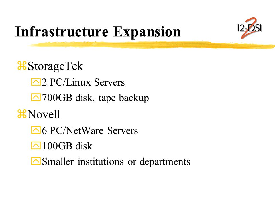 Infrastructure Expansion zStorageTek y2 PC/Linux Servers y700GB disk, tape backup zNovell y6 PC/NetWare Servers y100GB disk ySmaller institutions or departments