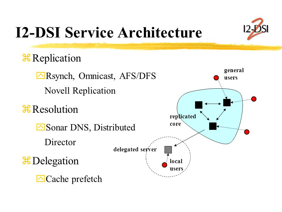 I2-DSI Service Architecture zReplication yRsynch, Omnicast, AFS/DFS Novell Replication zResolution ySonar DNS, Distributed Director zDelegation yCache prefetch general users replicated core delegated server local users