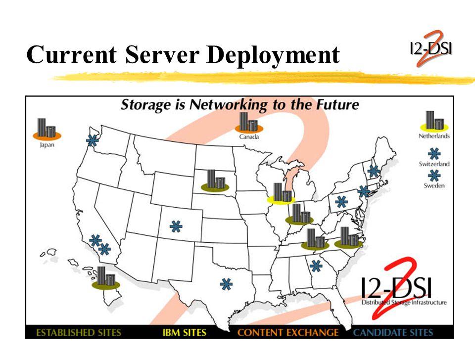 Current Server Deployment