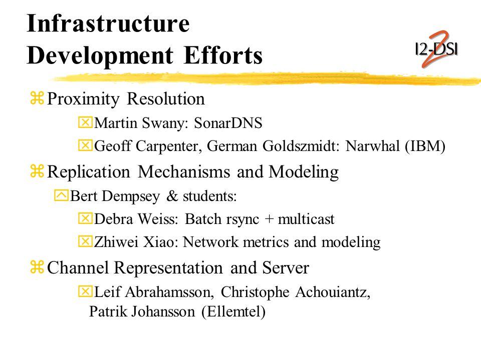 Infrastructure Development Efforts zProximity Resolution xMartin Swany: SonarDNS xGeoff Carpenter, German Goldszmidt: Narwhal (IBM) zReplication Mechanisms and Modeling yBert Dempsey & students: xDebra Weiss: Batch rsync + multicast xZhiwei Xiao: Network metrics and modeling zChannel Representation and Server xLeif Abrahamsson, Christophe Achouiantz, Patrik Johansson (Ellemtel)