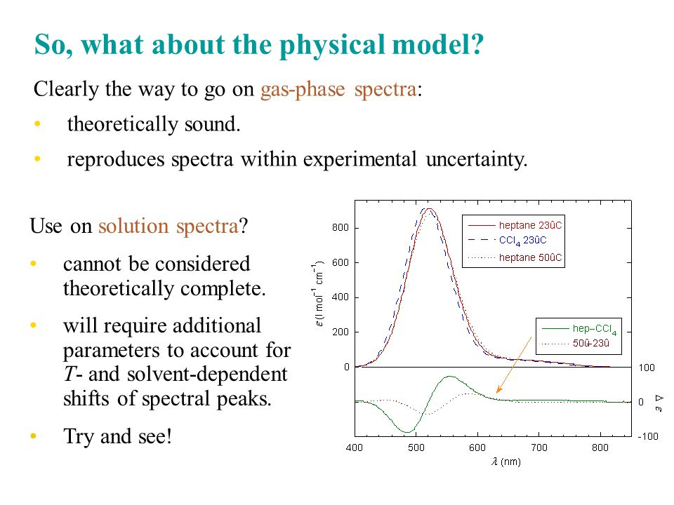 So, what about the physical model. Clearly the way to go on gas-phase spectra: theoretically sound.