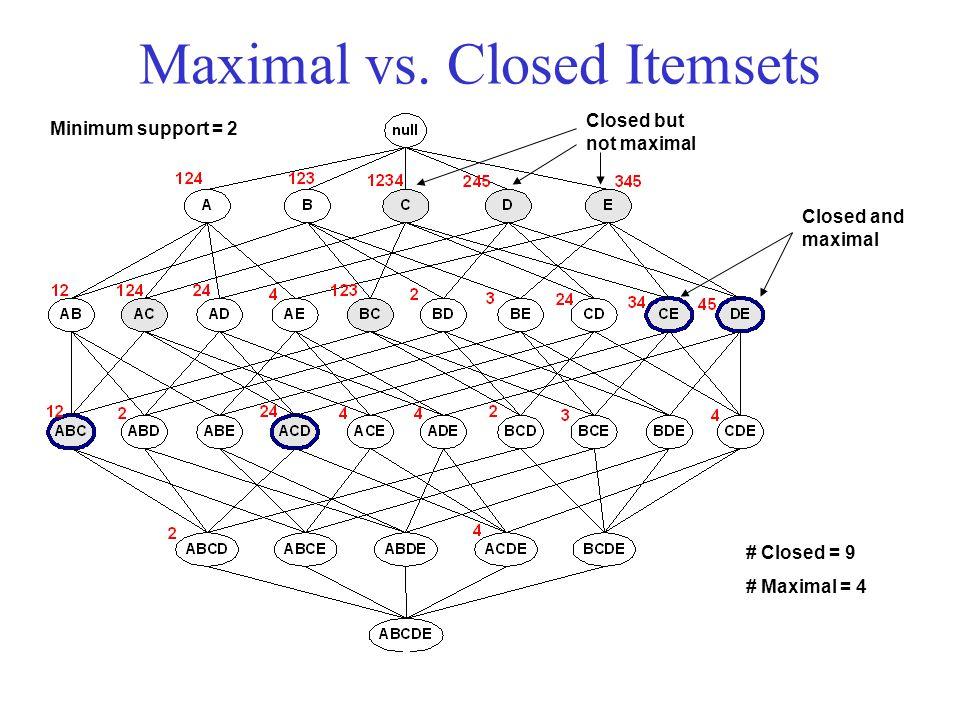Maximal vs. Closed Itemsets Minimum support = 2 # Closed = 9 # Maximal = 4 Closed and maximal Closed but not maximal