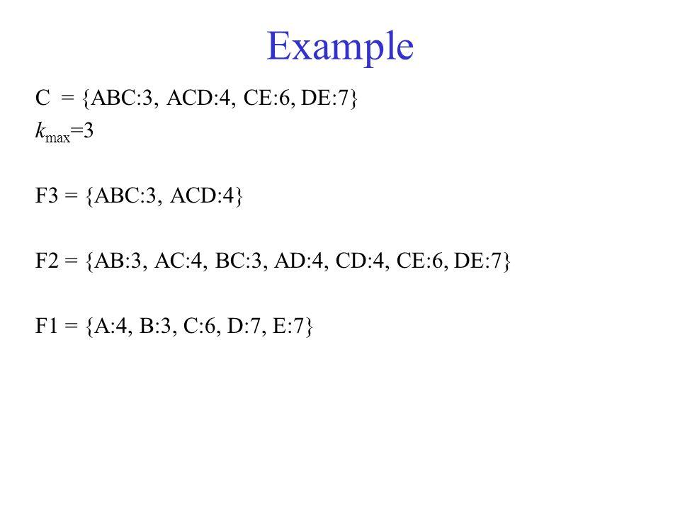 Example C = {ABC:3, ACD:4, CE:6, DE:7} k max =3 F3 = {ABC:3, ACD:4} F2 = {AB:3, AC:4, BC:3, AD:4, CD:4, CE:6, DE:7} F1 = {A:4, B:3, C:6, D:7, E:7}