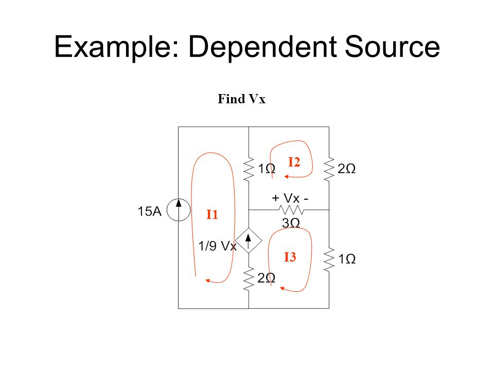 Example: Dependent Source Find Vx I1 I2 I3