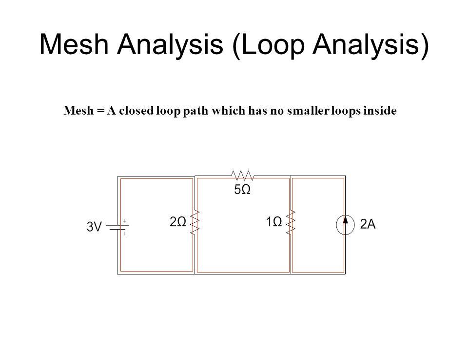 Mesh Analysis (Loop Analysis) Mesh = A closed loop path which has no smaller loops inside