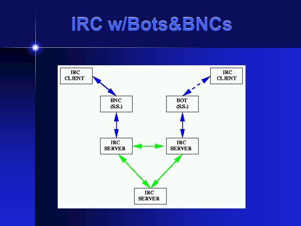 IRC w/Bots&BNCs
