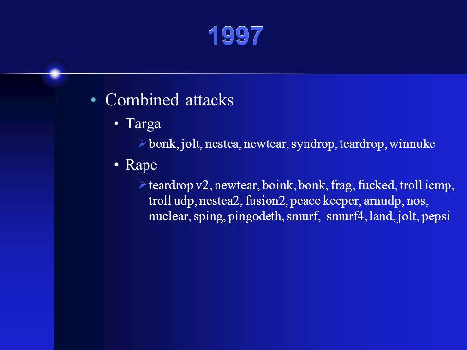 1997 Combined attacks Targa  bonk, jolt, nestea, newtear, syndrop, teardrop, winnuke Rape  teardrop v2, newtear, boink, bonk, frag, fucked, troll icmp, troll udp, nestea2, fusion2, peace keeper, arnudp, nos, nuclear, sping, pingodeth, smurf, smurf4, land, jolt, pepsi