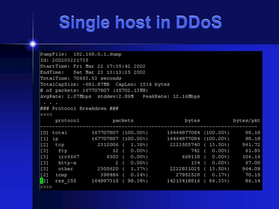Single host in DDoS