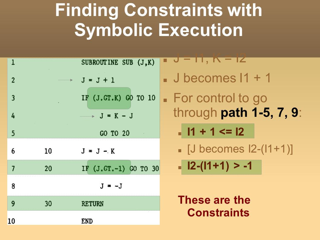 Finding Constraints with Symbolic Execution J = I1, K = I2 J becomes I1 + 1 For control to go through path 1-5, 7, 9: I1 + 1 <= I2 [J becomes I2-(I1+1)] I2-(I1+1) > -1 These are the Constraints