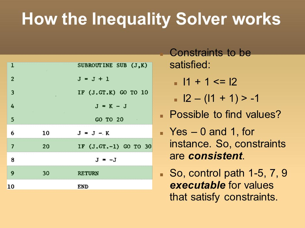 How the Inequality Solver works Constraints to be satisfied: I1 + 1 <= I2 I2 – (I1 + 1) > -1 Possible to find values.