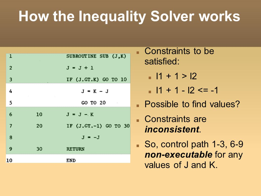 How the Inequality Solver works Constraints to be satisfied: I1 + 1 > I2 I1 + 1 - I2 <= -1 Possible to find values? Constraints are inconsistent. So,