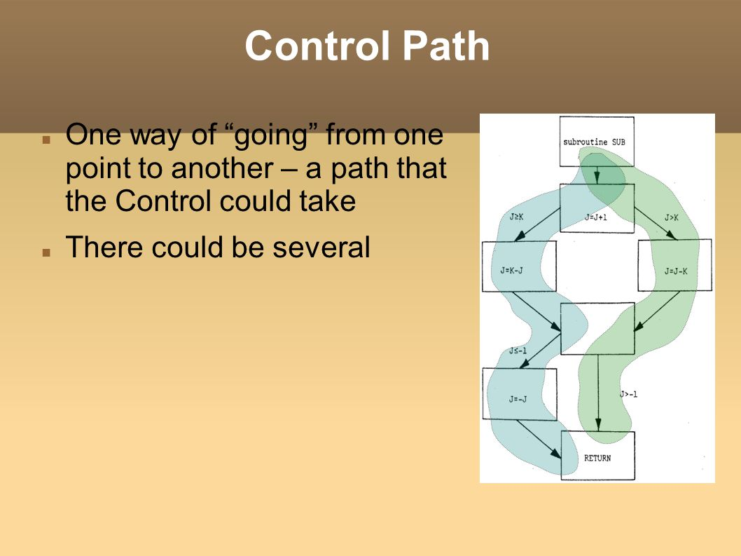 Execution Path A control path that can be executed