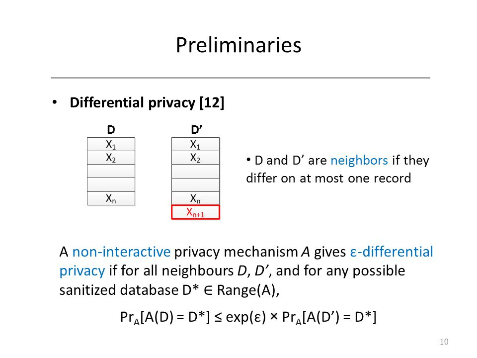 Preliminaries Differential privacy [12] 10 A non-interactive privacy mechanism A gives ε-differential privacy if for all neighbours D, D', and for any