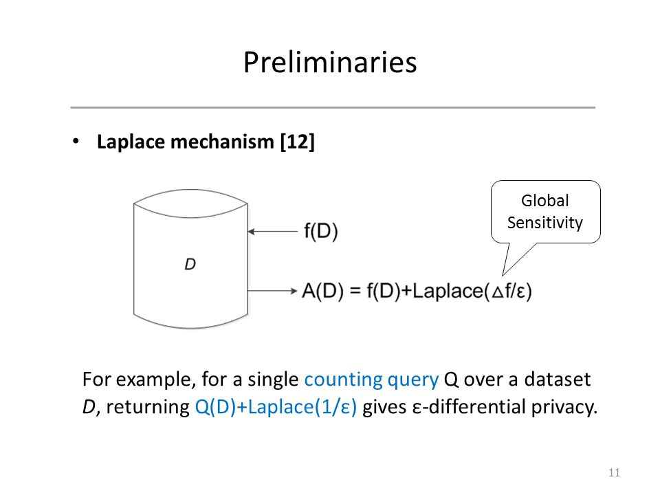 Preliminaries Laplace mechanism [12] 11 For example, for a single counting query Q over a dataset D, returning Q(D)+Laplace(1/ε) gives ε-differential