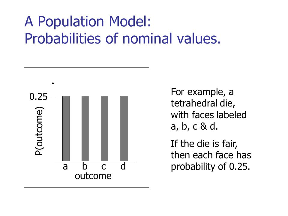 A Population Model: Probabilities of nominal values.