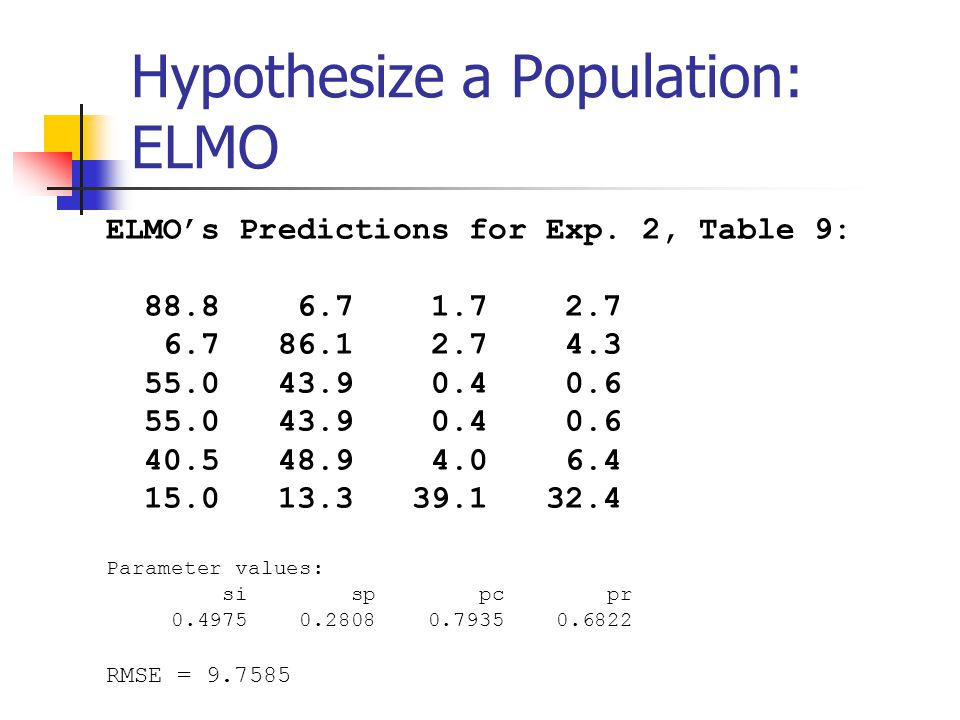Hypothesize a Population: ELMO ELMO's Predictions for Exp. 2, Table 9: 88.8 6.7 1.7 2.7 6.7 86.1 2.7 4.3 55.0 43.9 0.4 0.6 40.5 48.9 4.0 6.4 15.0 13.3
