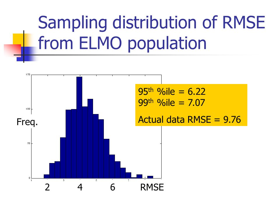 Sampling distribution of RMSE from ELMO population 426RMSE Freq. 95 th %ile = 6.22 99 th %ile = 7.07 Actual data RMSE = 9.76