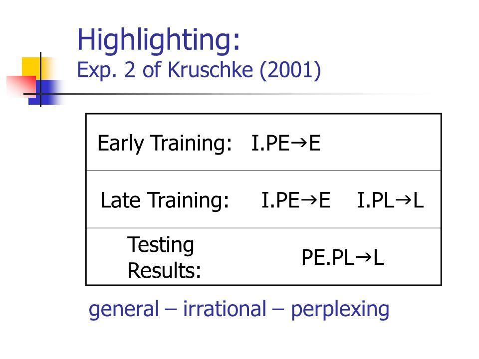 Highlighting: Exp. 2 of Kruschke (2001) Early Training:I.PE  E. Late Training:I.PE  E I.PL  L Testing Results: PE.PL  L general – irrational – per