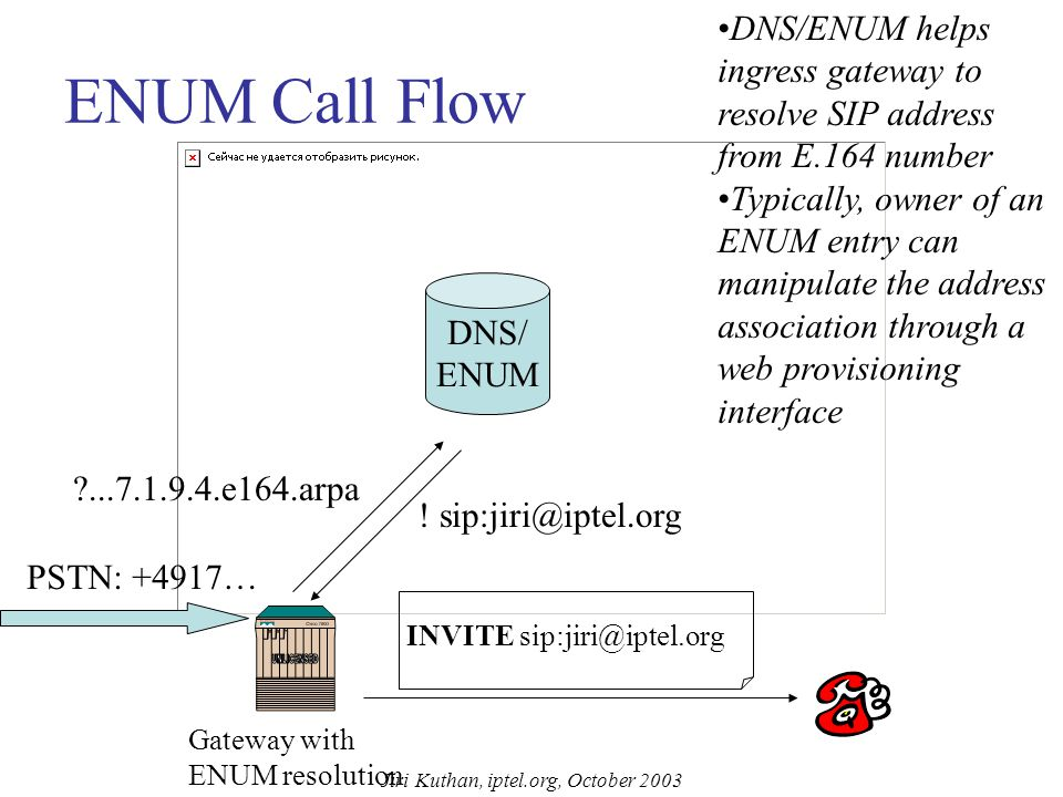 Jiri Kuthan, iptel.org, October 2003 ENUM Problem: caller is in PSTN (can use only digit keys) and would like to reach a SIP callee Answer: ENUM. Crea