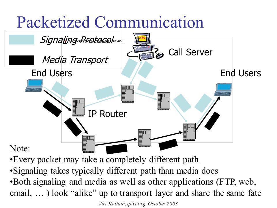 Jiri Kuthan, iptel.org, October 2003 Protocol Zoo (Hourglass Model) UDP SCTPTCP DNSSIP RADIUS AALx GPRSV.xSONETEthernetATM PPP IPv4/IPv6 HTTP RTP STUN WWW signaling interdomain AAA media NAT TLS iLBC, G.711,...