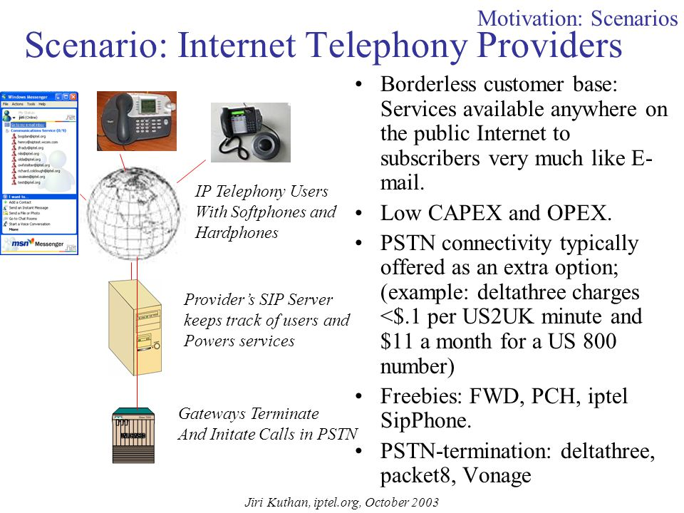 Jiri Kuthan, iptel.org, October 2003 Example: Web Integration, Missed Calls/Click-to-Dial Click To Dial Motivation: Applications