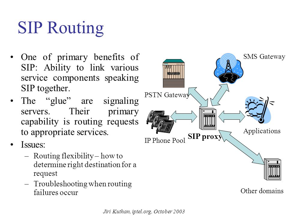 Jiri Kuthan, iptel.org, October 2003 Simplicity & Language Independence Programming as easy as printing a request Textual stdin/stdout FIFO interface easily linkable to any programming environment: No binary linking difficulties No dependency on a particular programming language – developers can use what they best understand, including scripting languages Use of scripting languages makes code shorter and takes less time (graphs from [*] demonstrate complexity for a specific problem) (*) Source of both graphs: Lutz Prechelt: An Empirical Comparison of C, C++, Java, Perl, Python,RXX, and Tcl , March 2000.