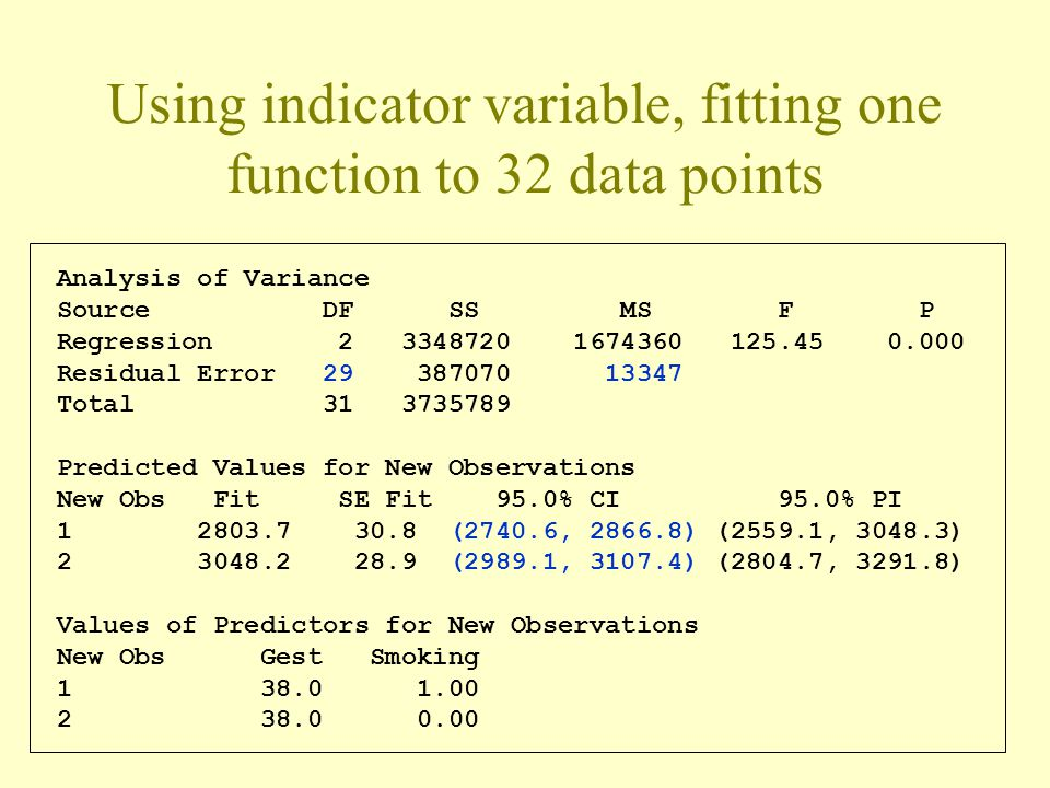 Using indicator variable, fitting one function to 32 data points Analysis of Variance Source DF SS MS F P Regression 2 3348720 1674360 125.45 0.000 Residual Error 29 387070 13347 Total 31 3735789 Predicted Values for New Observations New Obs Fit SE Fit 95.0% CI 95.0% PI 1 2803.7 30.8 (2740.6, 2866.8) (2559.1, 3048.3) 2 3048.2 28.9 (2989.1, 3107.4) (2804.7, 3291.8) Values of Predictors for New Observations New Obs Gest Smoking 1 38.0 1.00 2 38.0 0.00
