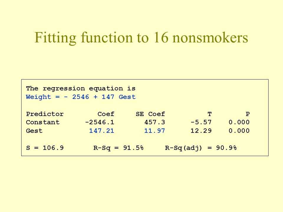 Fitting function to 16 nonsmokers The regression equation is Weight = - 2546 + 147 Gest Predictor Coef SE Coef T P Constant -2546.1 457.3 -5.57 0.000 Gest 147.21 11.97 12.29 0.000 S = 106.9 R-Sq = 91.5% R-Sq(adj) = 90.9%