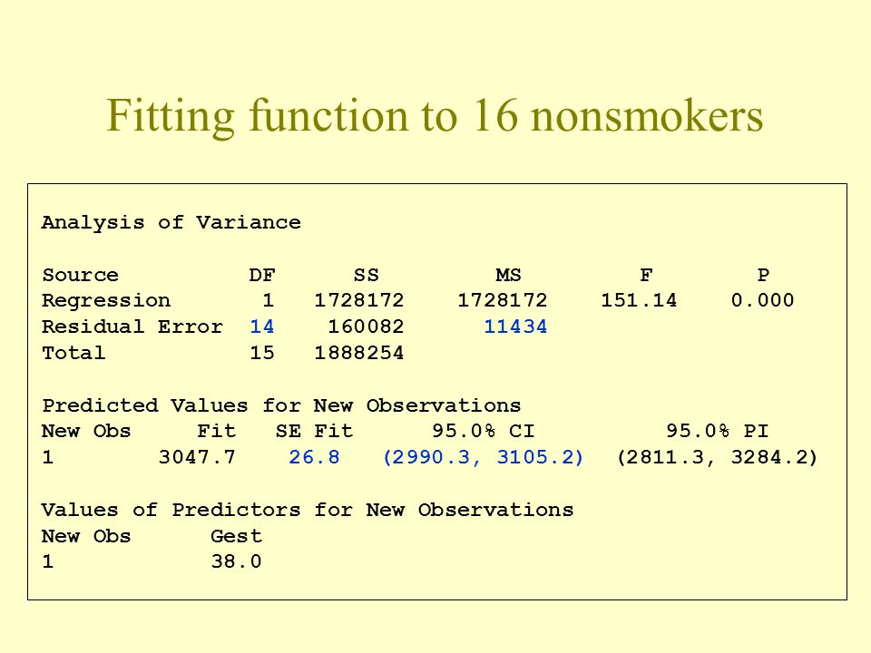 Fitting function to 16 nonsmokers Analysis of Variance Source DF SS MS F P Regression 1 1728172 1728172 151.14 0.000 Residual Error 14 160082 11434 Total 15 1888254 Predicted Values for New Observations New Obs Fit SE Fit 95.0% CI 95.0% PI 1 3047.7 26.8 (2990.3, 3105.2) (2811.3, 3284.2) Values of Predictors for New Observations New Obs Gest 1 38.0